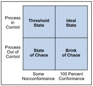 Control Charts1