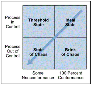 ControlCharts2